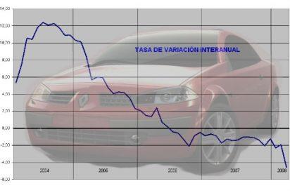 La venta de coches cae un 24% y el consumo de gasóleo, un 10%