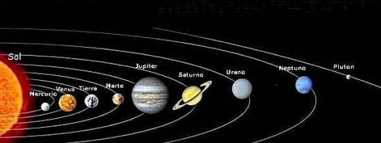 El Sistema Solar tiene forma achatada