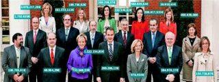 La «lista Forbes» del Gobierno