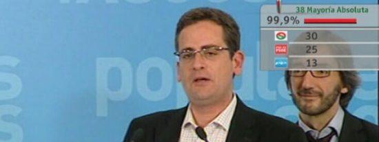 """Basagoiti, sobre el pacto PP-PSE: """"Es la rebelión de los que llevamos escolta"""""""