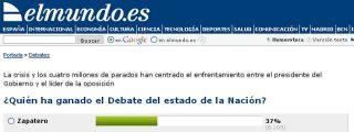 La encuesta de Pedrojota para llevar la contraria a sus lectores y arrearle a Rajoy