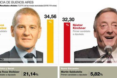 Néstor Kirchner pierde en Buenos Aires y el peronismo se queda sin mayoría absoluta en el Congreso