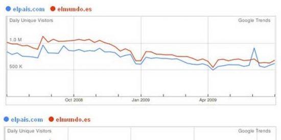El efecto Berlusconi en Elpais.com