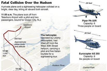 Nueve muertos al chocar un helicóptero turístico y una avioneta en Nueva York