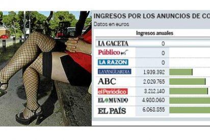 El País, El Mundo y La Vanguardia se forran con los anuncios de sexo