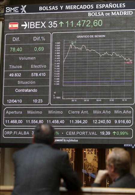 La Bolsa española cotiza plana a mediodía y mantiene los 11.200 puntos