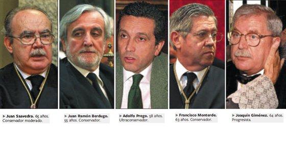 Cinco magistrados para juzgar si Garzón prevaricó al investigar el franquismo