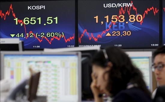 El índice Kospi baja 5,72 puntos, el 0,32 por ciento, hasta 1.775,34 puntos