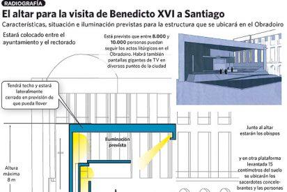 Iago Seara y Manolo Paz diseñan el altar del Papa en Compostela