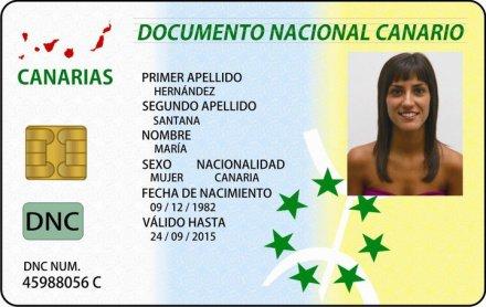 Identidad independentista
