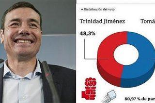 Tomás Gómez derrota en las primarias del PSOE en Madrid a Trinidad Jiménez, la candidata del presidente Zapatero