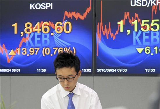 El Kospi gana 5,10 puntos, el 0,26 por ciento, hasta 1.932,78 enteros