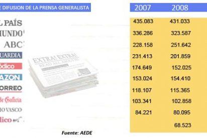 ¿Dejará la prensa de papel en 2011 de regalar cazuelas para promocionarse o cerrarán y pondrán un supermercado?