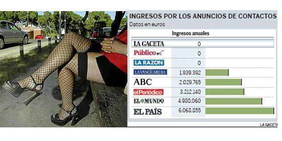 """Daniel Banegas, presidente de Esclavitud XXI: """"Los periódicos no son responsables de la explotación sexual, pero son cómplices de que se produzca"""""""
