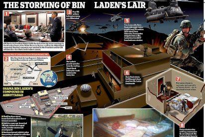 """""""Ojo por ojo"""" contra Bin Laden. ¡Vaya con las democracias!"""