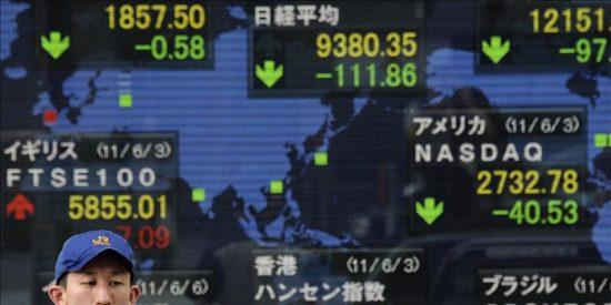 El Nikkei baja un 0,52 por ciento hasta 9.628,20 puntos
