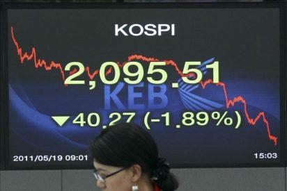 El índice Kospi sube 34,96 puntos, el 1,69 por ciento, hasta 2.097,87 puntos