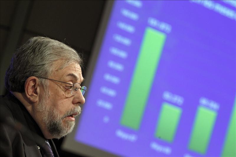 El superávit de la Seguridad Social se redujo el 13,07 por ciento hasta mayo
