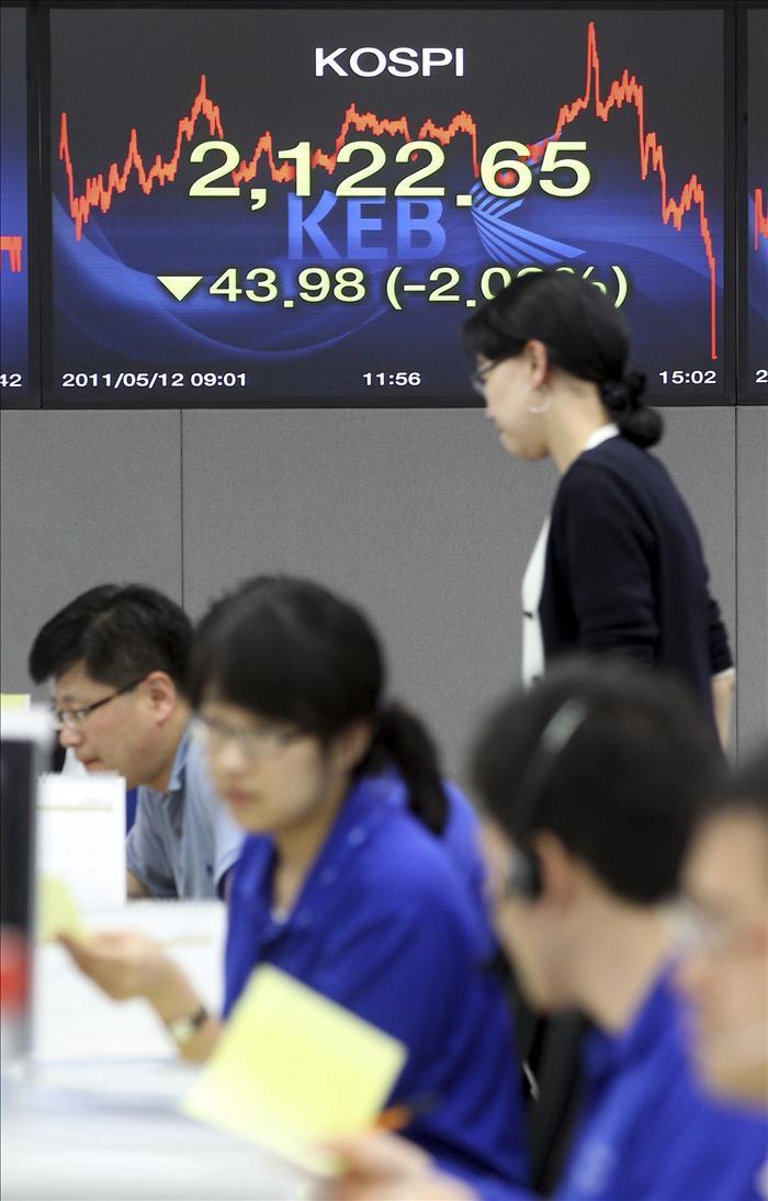 El Kospi baja un 0,85 por ciento ante la incertidumbre en EEUU