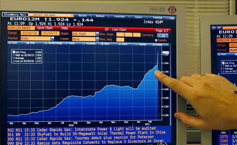 El euríbor de julio sube al 2,183 por ciento y encarece las hipotecas 700 euros al año