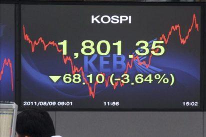 El Kospi sube 57,22 puntos, el 3,19 por ciento, hasta 1.850,53 puntos