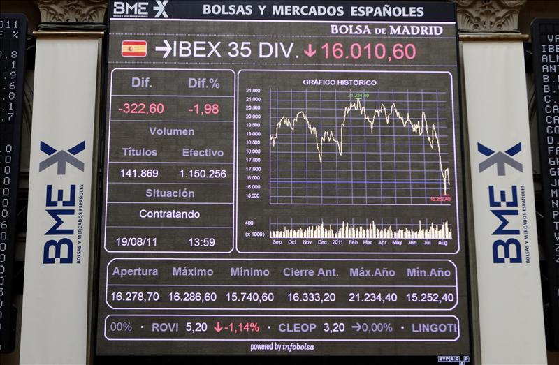 La bolsa española cae 0,84 por ciento por la repentina bajada de las plazas mundiales