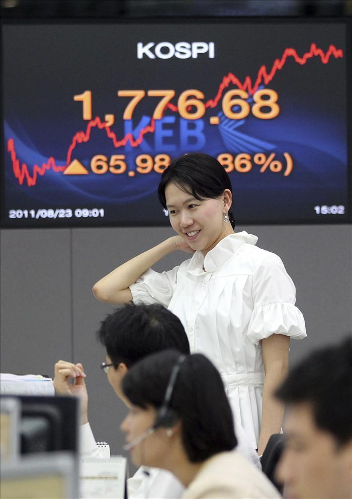 El índice Kospi sube 3,07 puntos, el 0,17 por ciento, hasta 1.846,89 puntos