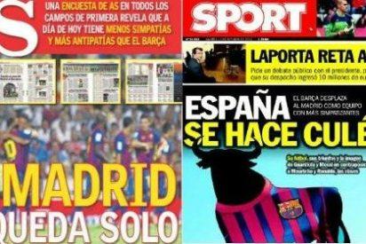 El Barcelona es el equipo más querido de España y el Madrid, el más odiado