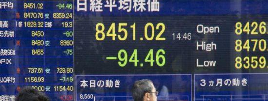 El Nikkei baja 195,1 puntos, un 2,2 por ciento, hasta 8.640,42 enteros