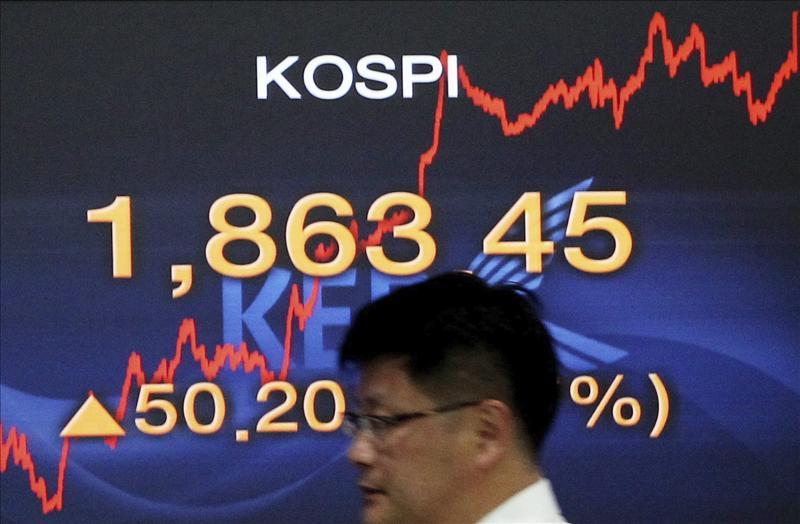 El Kospi gana 25,88 puntos, el 1,39 por ciento, hasta 1.889,33 puntos