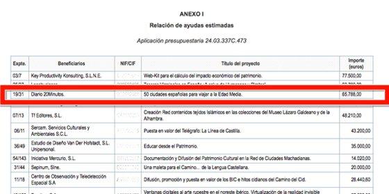 González Sinde otorga a 20Minutos una subvención de 66.000 euros en plena crisis de la prensa gratuita