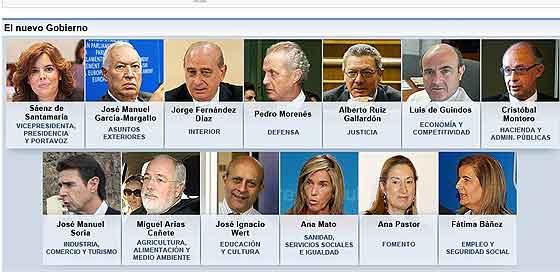 El único 'hombre fuerte' del Gobierno de Rajoy es... ¡Mariano Rajoy!