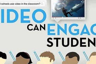 Google lanza el proyecto «YouTube para escuelas»