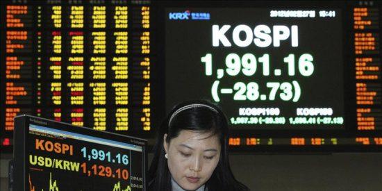 El Kospi sube 0,43 puntos, el 0,02 por ciento, hasta 2.018,73 puntos