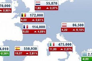 La prima alcanza niveles críticos ante la decisiva cita de la UE