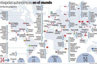 Las 114 embajaditas autonómicas en todo el mundo cuestan 150 millones de euros al año