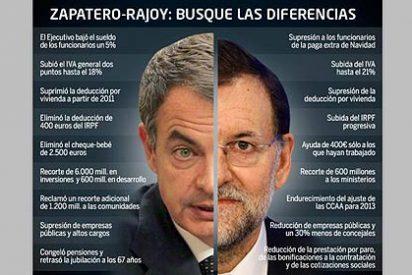 Rajoy incumple 7 de los compromisos económicos clave de su programa