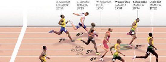 Bolt, oro y leyenda olímpica tras ganar los 200 metros