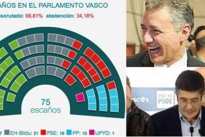 """EL PNV gana las elecciones y Urkullu lo celebra al grito de """"Euskadi, nación europea"""""""