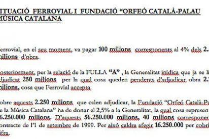 UDEF: Análisis de la Documentación facilitada por entidades financieras