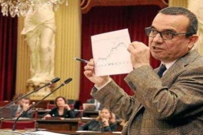 Aguiló y sus 'impuestos verdes' nos convierte en la autonomía más cara de toda España