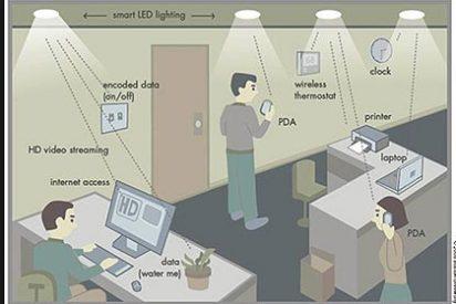 Llega el 'LiFi', la tecnología que da 500 Mb por segundo y jubilará al 'WiFi'