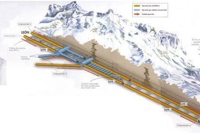 Se han gastado ya 3.200 millones del contribuyente en un gran túnel que sigue sin abrirse