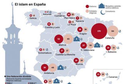 """Los musulmanes denuncian la """"discriminación"""" a la clase de Religión islámica en España"""