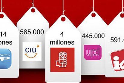 Más de 13 millones de euros para los partidos políticos en plena crisis