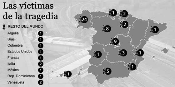 Lista de fallecidos en el accidente de tren de Santiago de Compostela