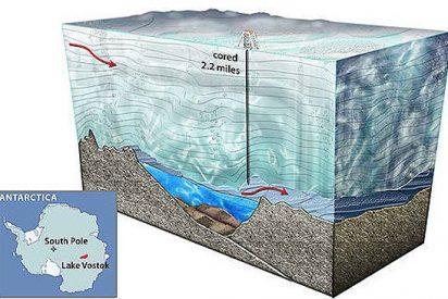 Hallan miles de especies vivas en un lago a 3 kilómetros bajo el hielo de la Antártida