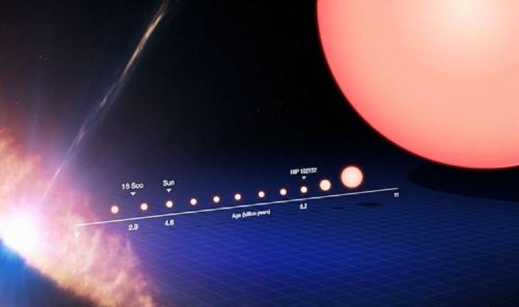 Encuentran a una estrella hermana del Sol 4.000 millones de años más vieja