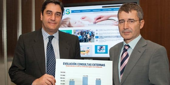 Sanidad reduce la lista de espera de consultas externas en 18.622 pacientes en un año