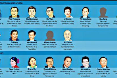 China bloquea las webs de los medios que han revelado la corrupción de la élite comunista